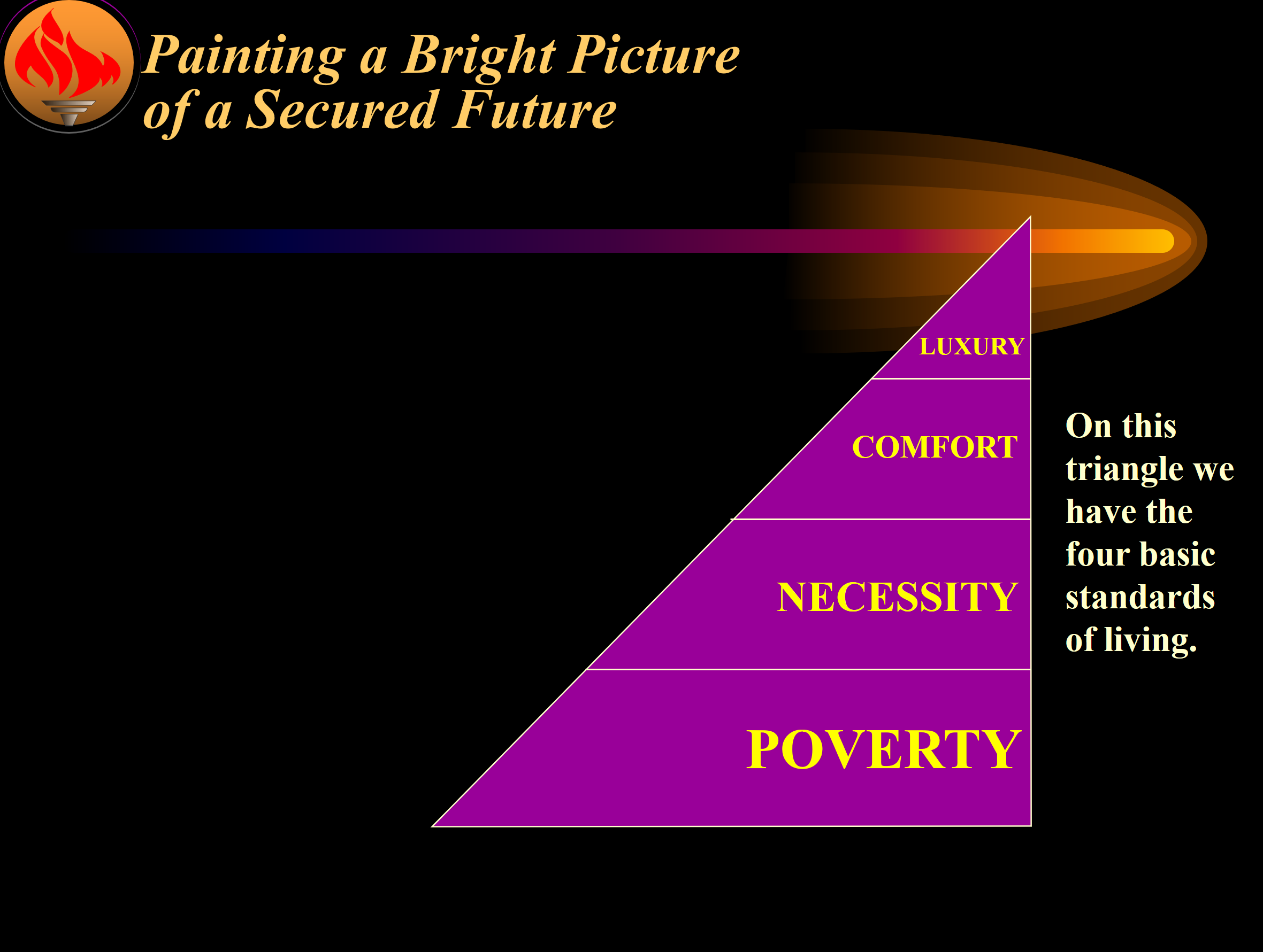 the lifestyle triangle powerpoint presentation with script
